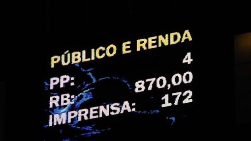 Placar do Pacaembu mostrava o público e renda do jogo (Foto: Marcos Ribolli / Globoesporte)